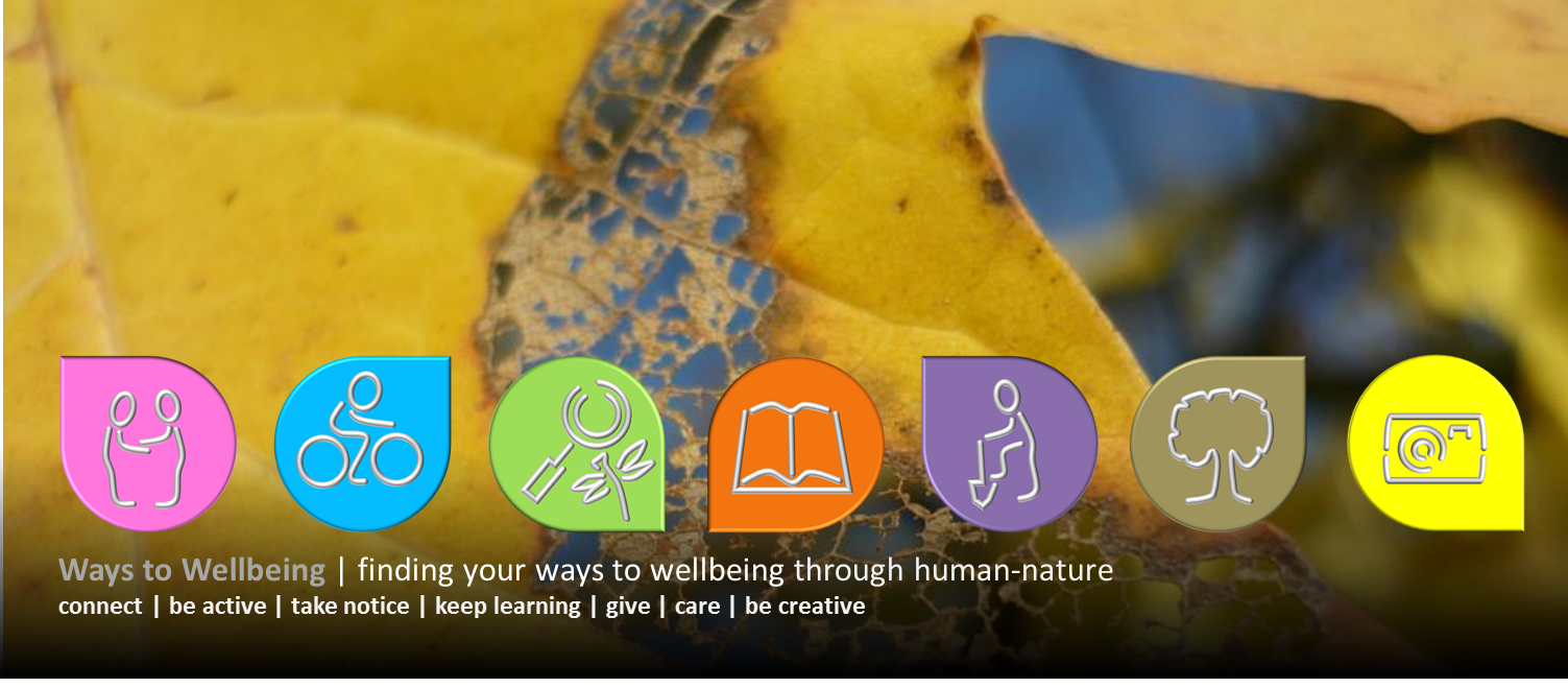 Human-Nature Escapes CIC Ways to Wellbeing