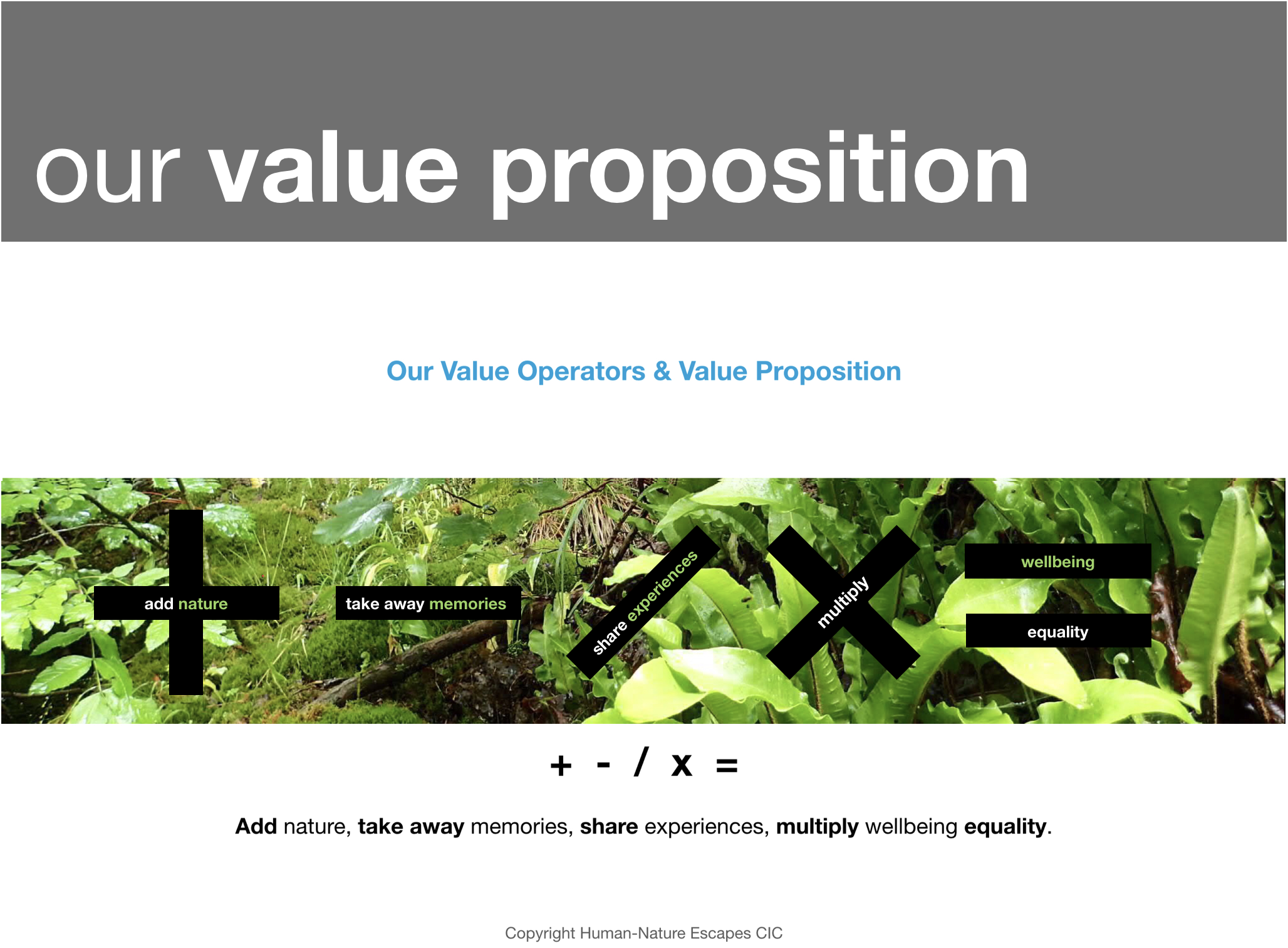 Human-Nature - Our Value Proposition